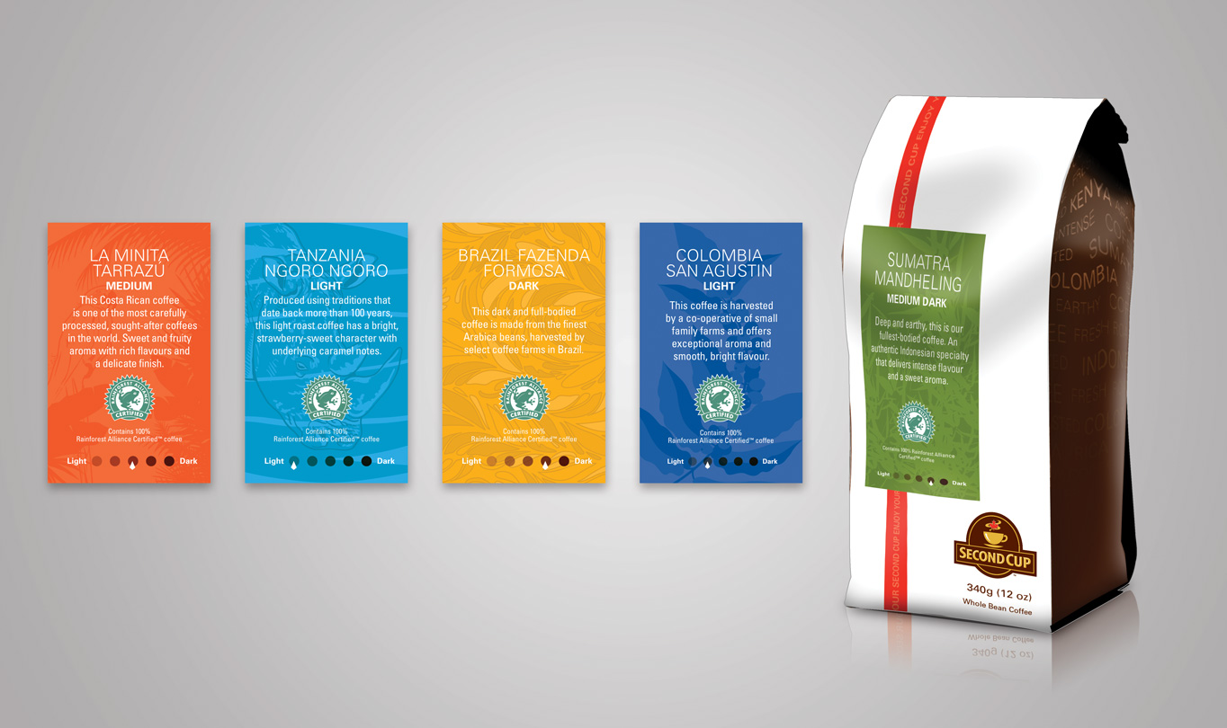 Second Cup Retail Packaging